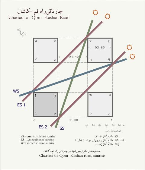 چارتاقی راه قم - کاشان