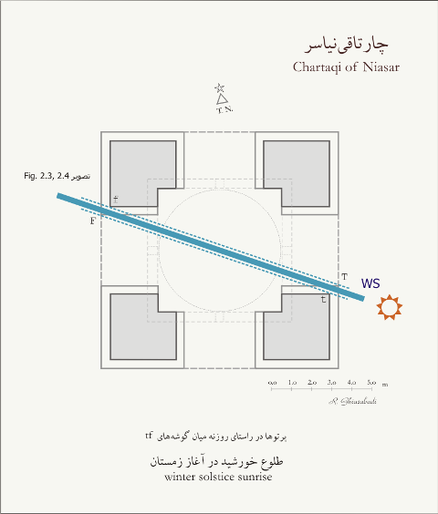 بنای تقویمی یا تقویم آفتابی چارتاقی/ چهارطاقی نیاسر کاشان- انقلاب زمستانی