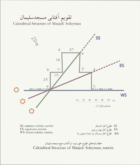 تقویم آفتابی مسجد سلیمان